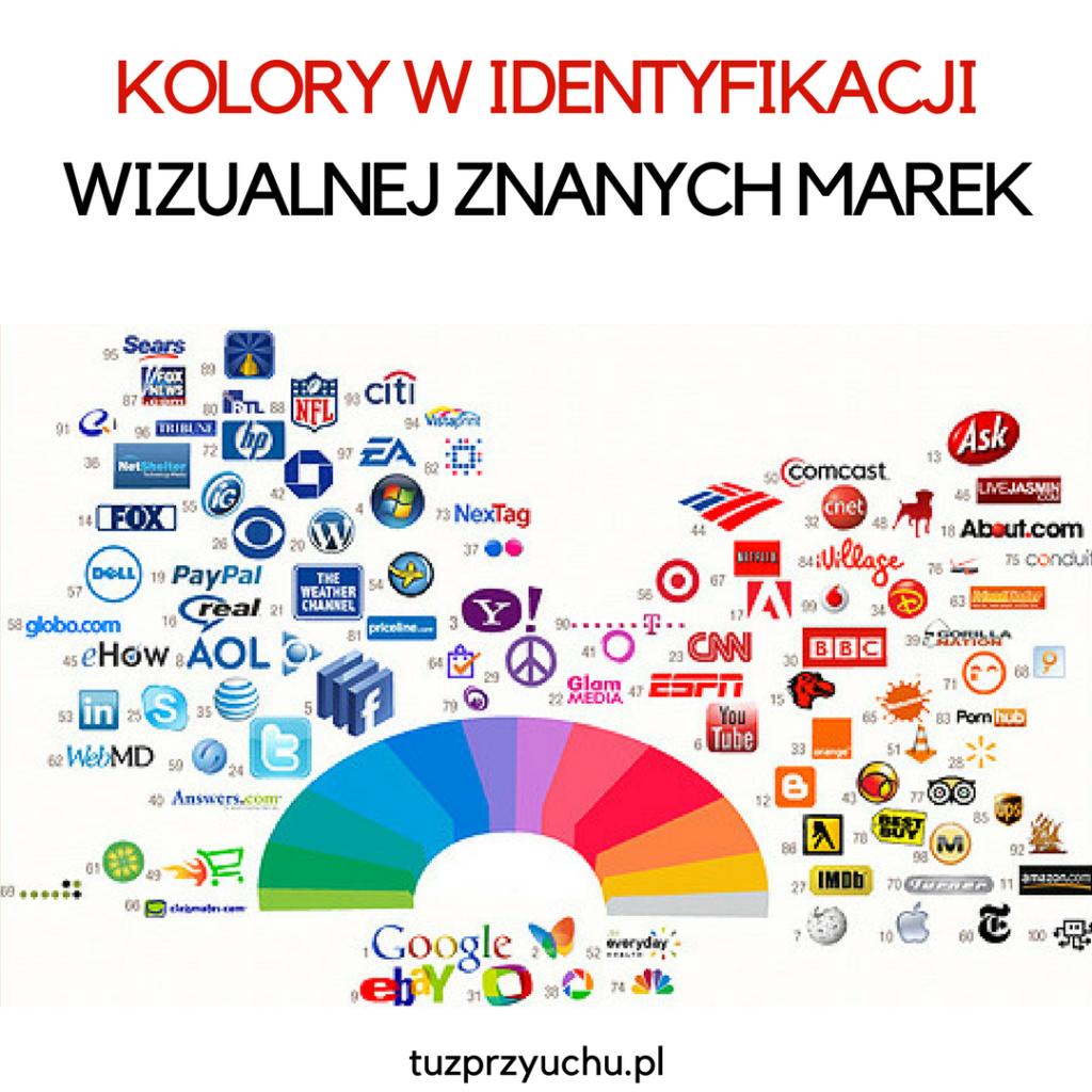 Tpu 012 Znaczenie Kolorów W Identyfikacji Wizualnej