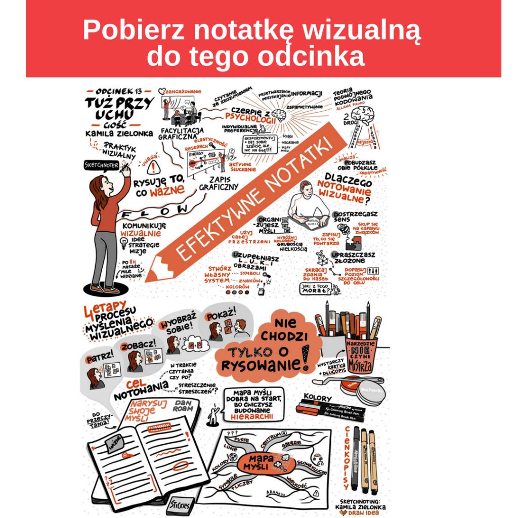 Tpu 013 Efektywne Notatki Kamila Zielonka Tuż Przy Uchu